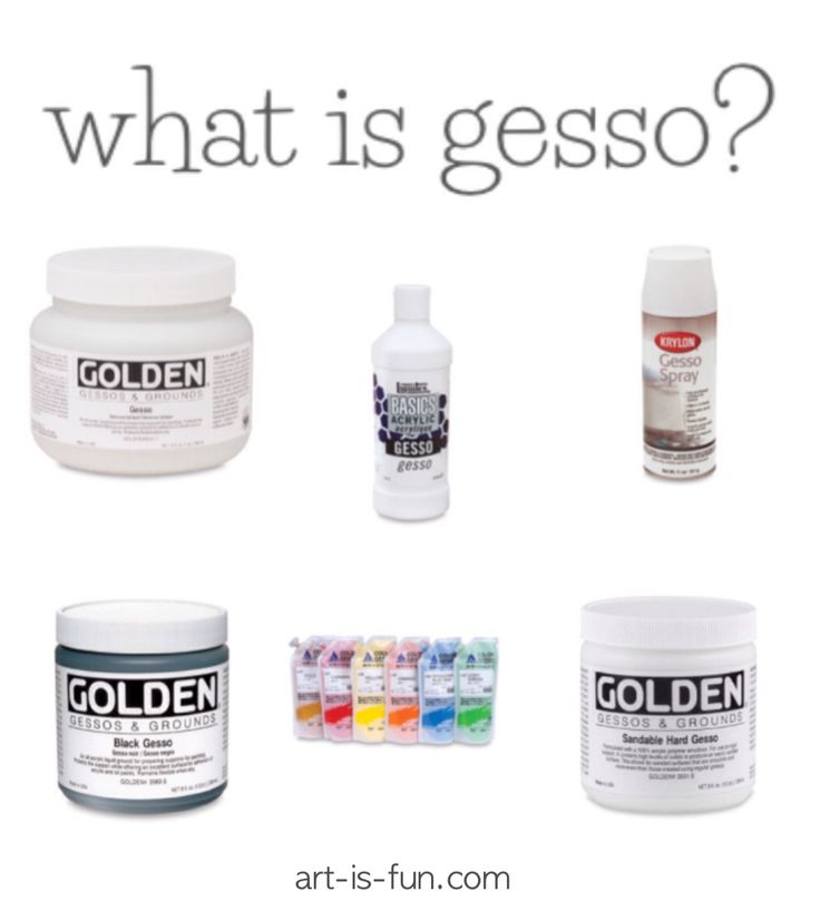 'What is Gesso: Everything You Need to Know About How to Prime Canvas...!' (via Art is Fun)