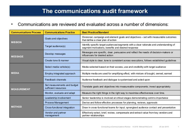 cdmwv communication audit Granduniverse communications co, limited, is one of the big antenna manufactory in china, we are professional in antenna developing, manufacturing, and marketing of extended range wireless lan and wireless internet systems.