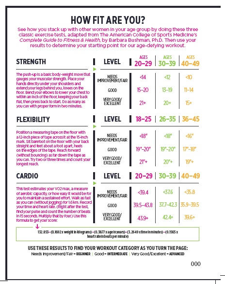 53 best Fit Test images on Pinterest Health, Assessment and Boots - fitness assessment form