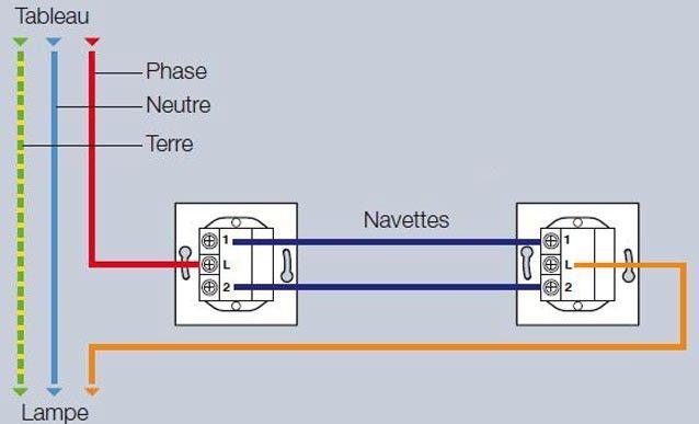 Schéma de branchement d'interrupteurs raccordés en va-et-vient : http://www.systemed.fr/conseils-bricolage/electricite/electricite-et-raccordements-poser-va-et-vient,2024.html