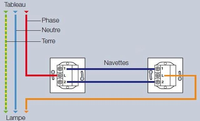 Schéma de branchement d'interrupteurs raccordés en va-et-vient