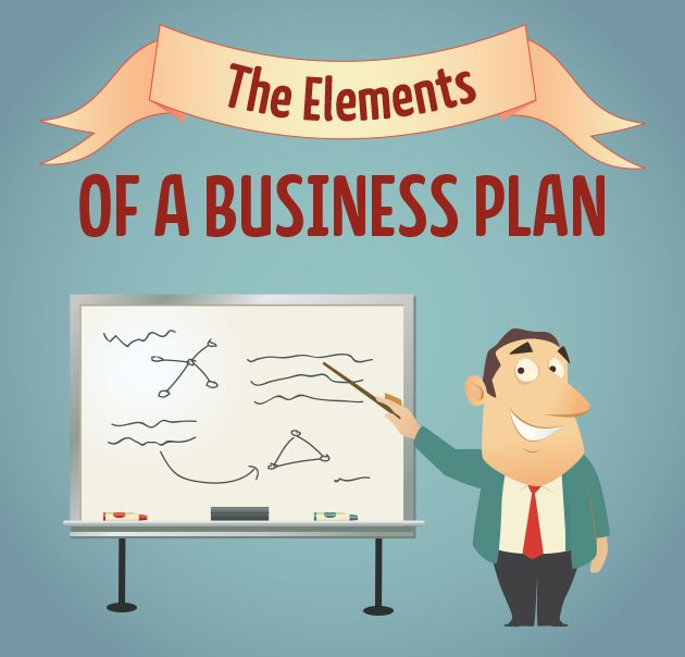 25+ melhores ideias de Business plan model no Pinterest Plano de - business plan elements