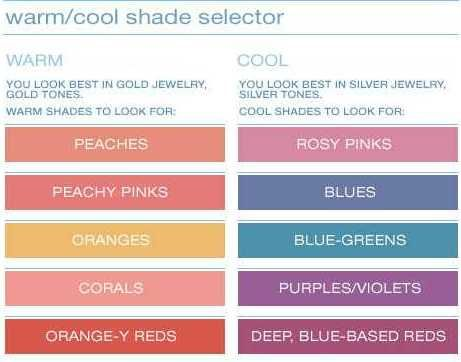 Best 25 warm skin tones ideas on pinterest warm colors for Tone color definition