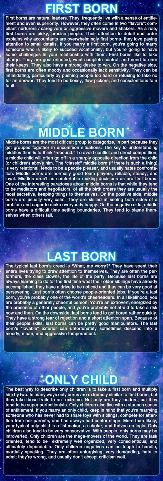 #interesting #accurate #bornand #middle #fairly #which