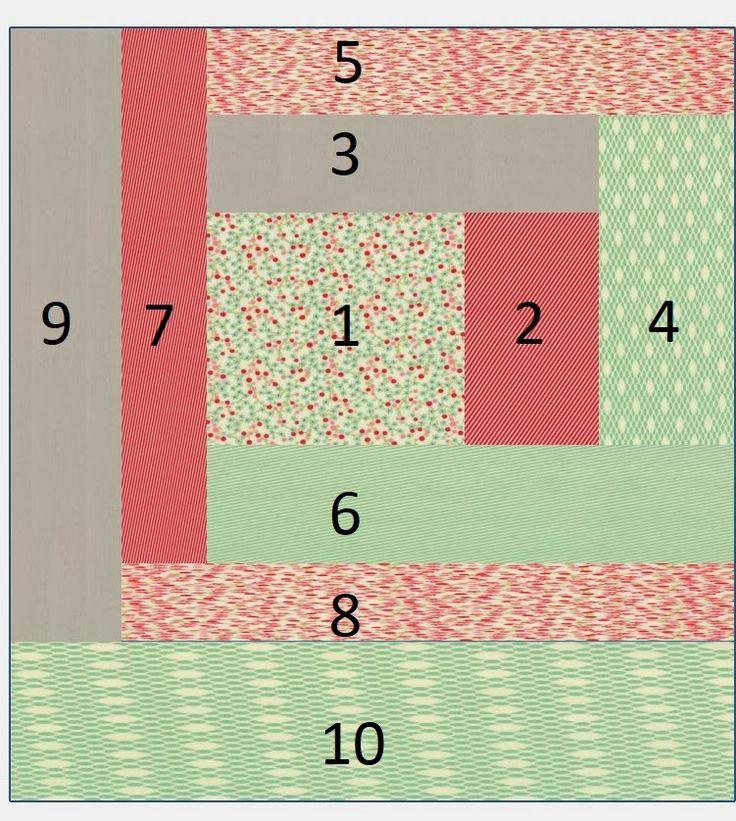 Πάνω από 25 κορυφαίες ιδέες για Quilt as you go στο Pinterest : log cabin quilt as you go - Adamdwight.com