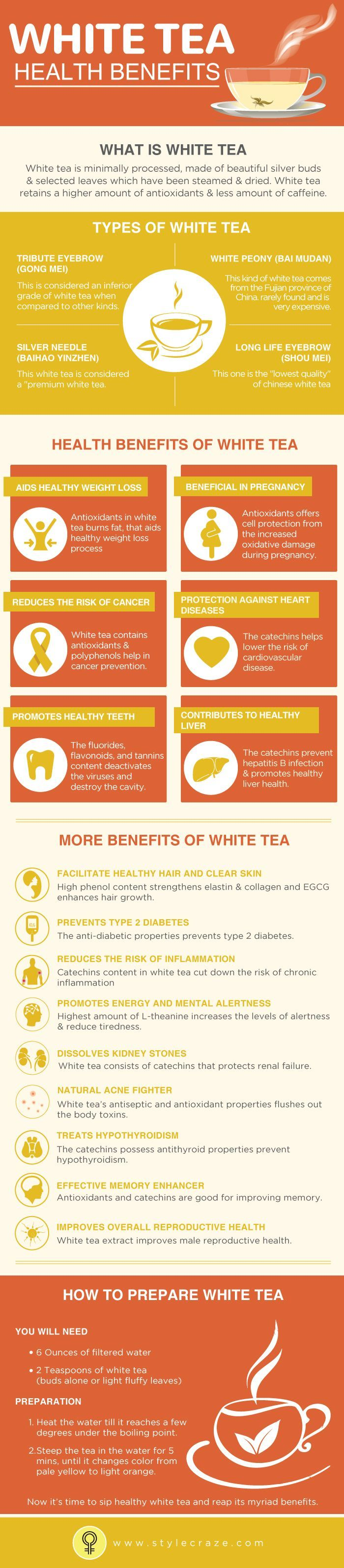 White tea offers immense health benefits. But for a long time, the white tea benefits were only known to Asians. Check out these proven benefits that will surprise you