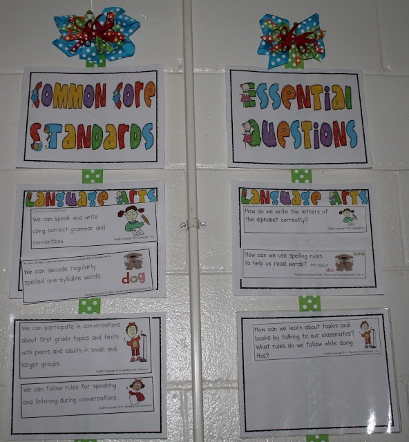 Kindergarten and First Grade Common Core Standards, Essential Questions Organization and FREE Labels for Organization