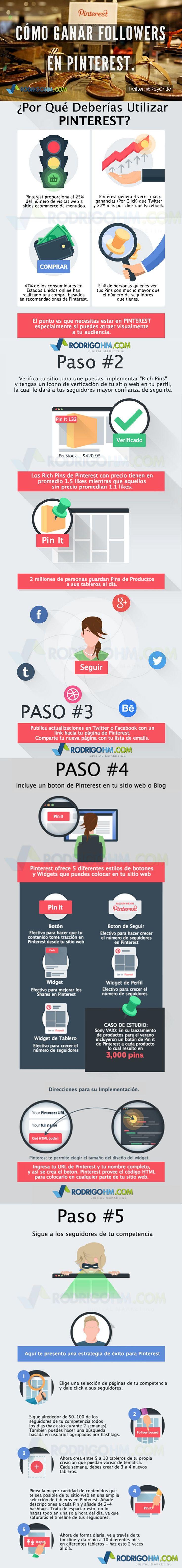 Una infografía que nos informa sobre la importancia de utilizar la red social Pinterest y cómo ganar followers o seguidores en esta comunidad.