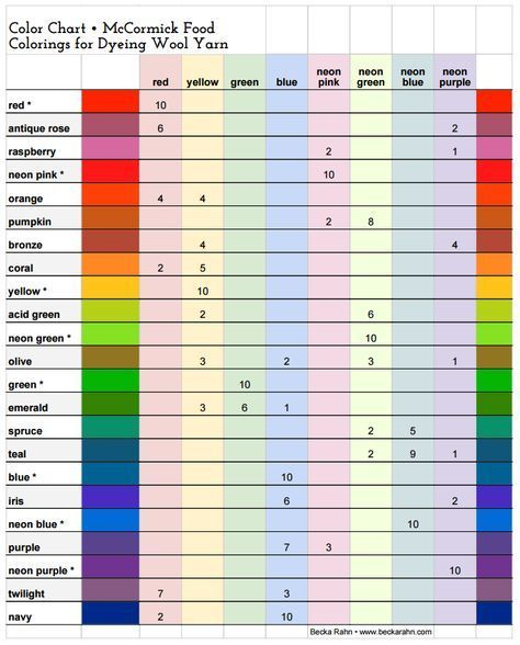96 Best Food Coloring Charts & Other Colors Images On Pinterest
