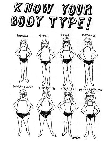 Sexy Celebrity Body Type - Celebrity The Beauty Authority ...