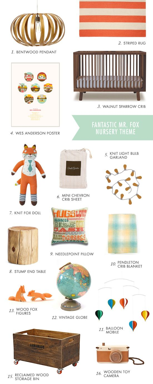 Fantastic Mr. Fox nursery theme   100 Layer Cakelet  - OMG THIS IS MY DREAM NURSERY!!!