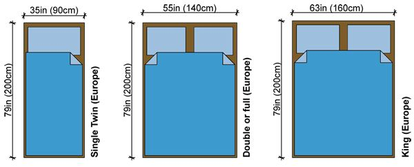 Bed Sizes Europe Size Measurements Dimensions Bedrooms Pinterest Hotel And
