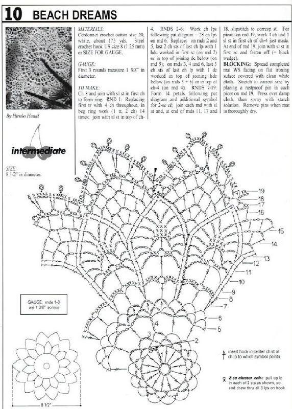 GVH-DECORATIVE CROCHET #85 - GVH.2 - Picasa webbalbum