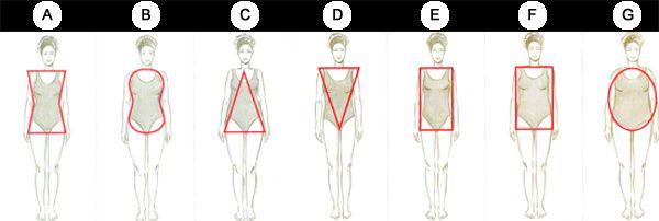 CROSSDRESSING CLOTHING FOR YOUR BODY SHAPE