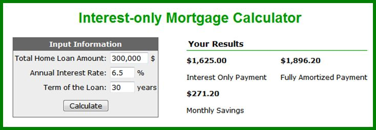 Register with us to use our Interest only mortgage calculator on - loan interest calculator