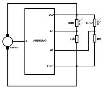 Arduino solar tracker circuit