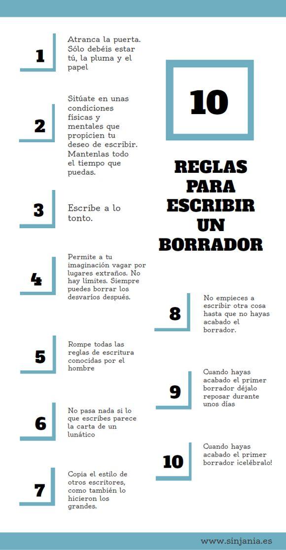 Diez reglas para escribir un borrador.