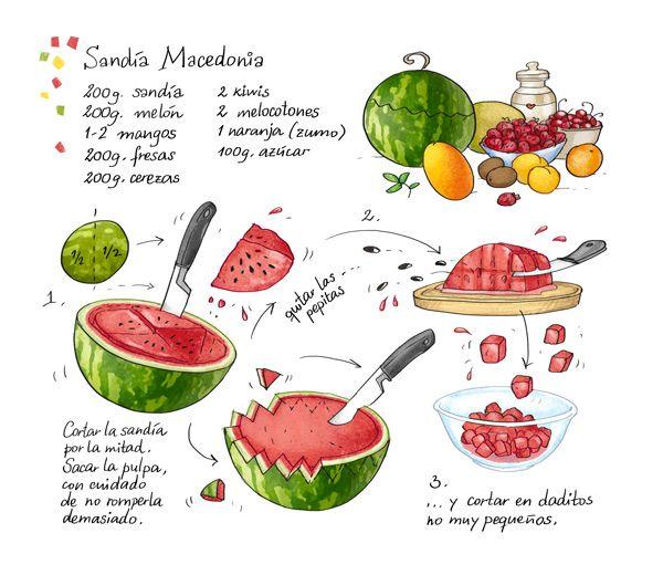 Cartoon Cooking: Tan agostito..