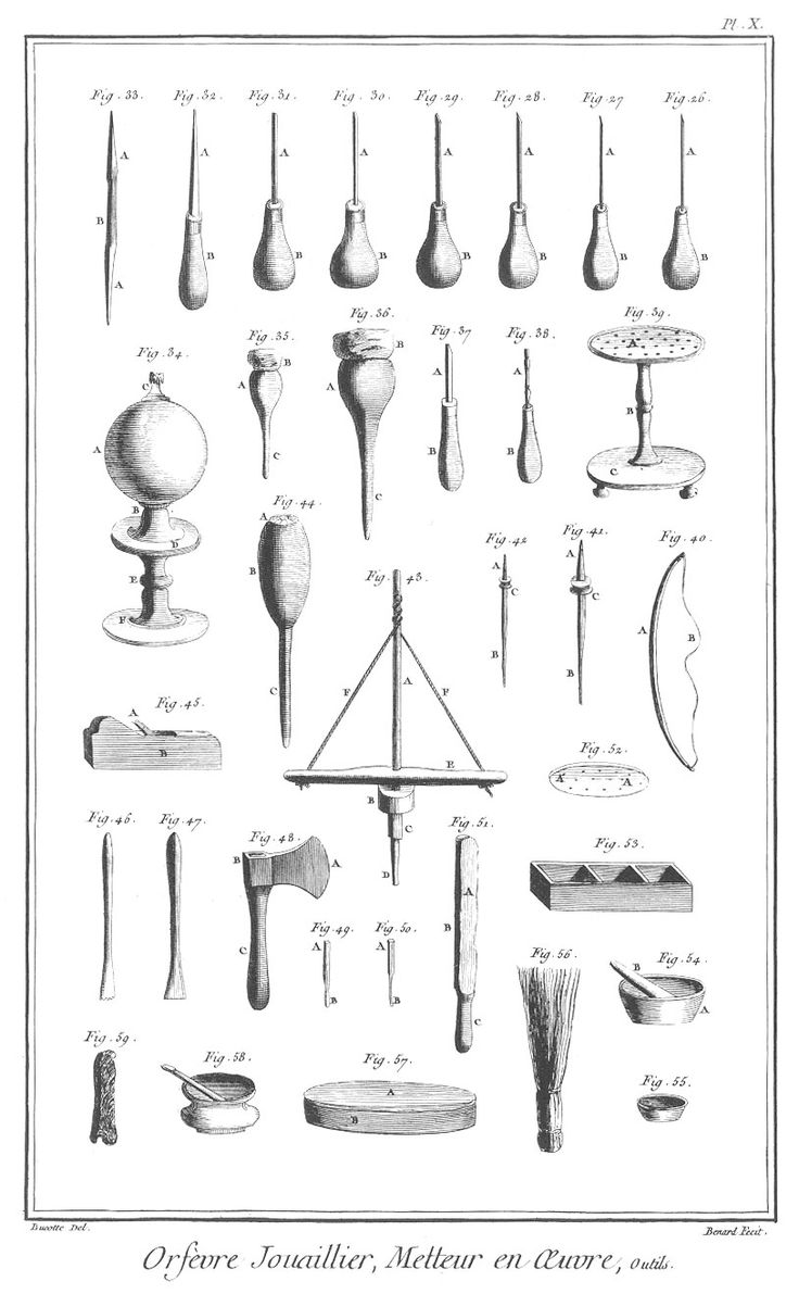 best 25  antique tools ideas on pinterest