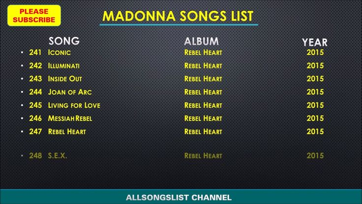 MADONNA SONGS LIST (2010, 2017) | List of all Madonna Songs | Madonna Album List. #madonna #madonnafans