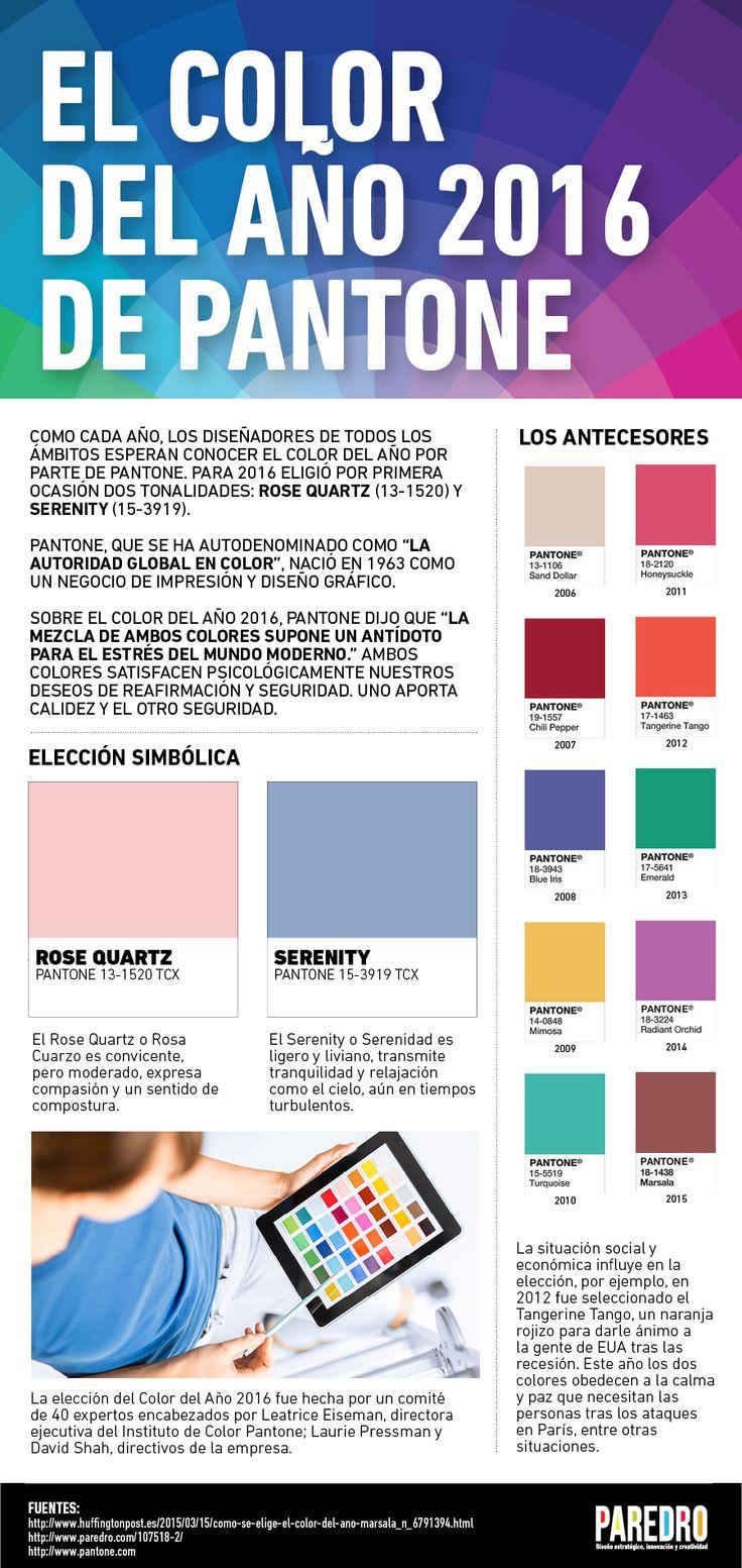 El Color del Año 2016 de Pantone #infographic #infografía