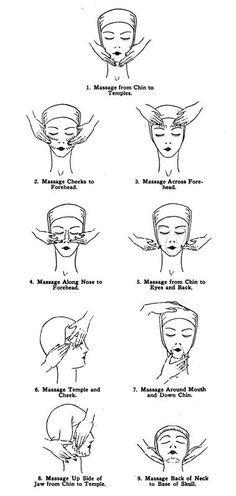Facial Lymphatic Drainage Massage | Lymphatic Massage Benefits