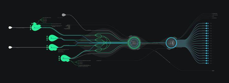 Technology UI by flightscopetennis