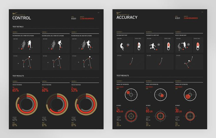 Nike Sports Research Lab - Work - Instrument