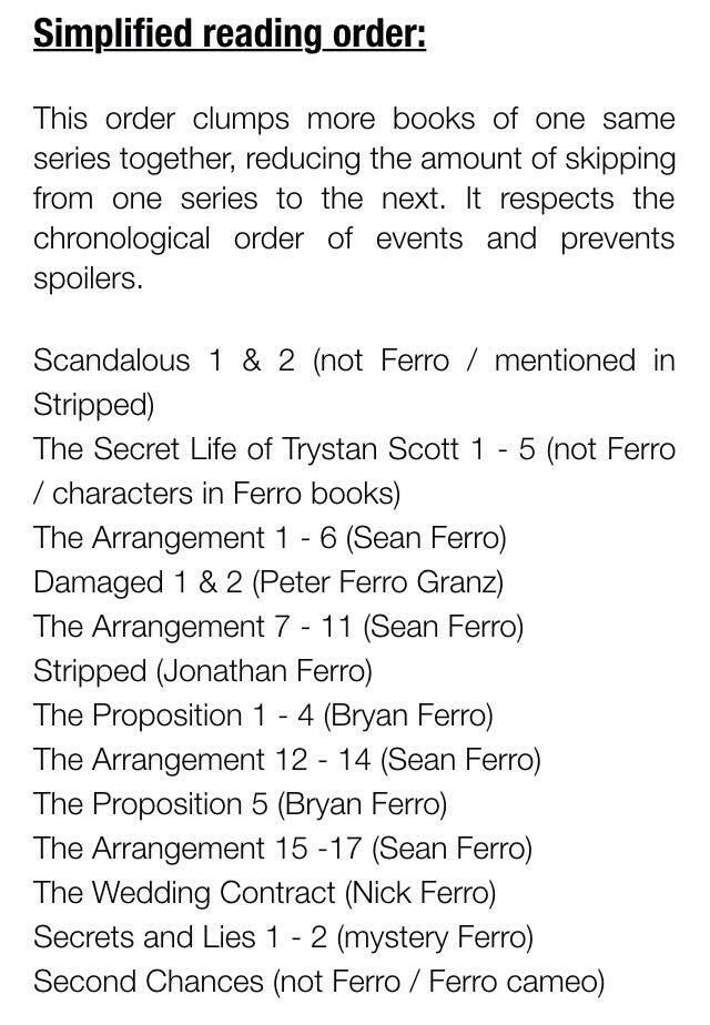 Reading order for Ferro HM Ward books... would have been NICE to know before hand!