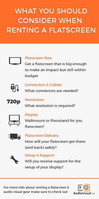 What to think of when hiring a flat screen