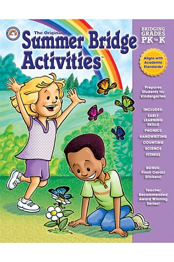 What are the best online resources for learning bridge ...