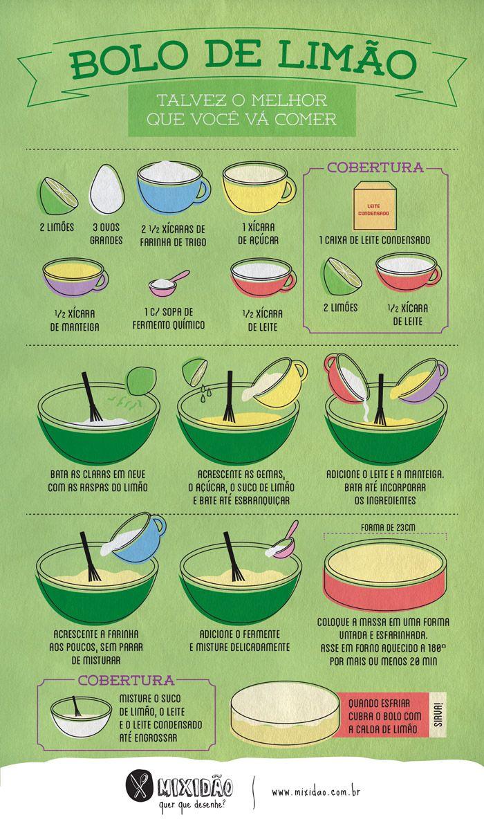 receita infográfico de bolo de limão