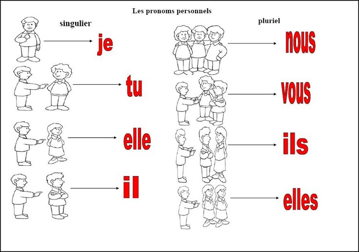 site ressources en français et en maths du CP au CM2