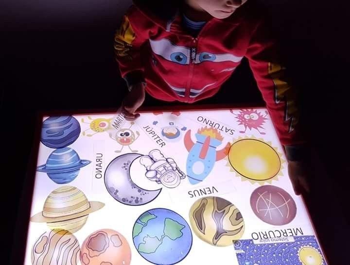 Mesas De Luz Mesas De Luz Constelaciones Para Niños Caja De Luz