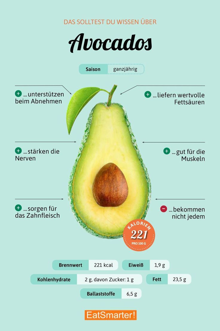 Das solltest du über Avocados wissen! – Sauer macht glücklich|Fermente
