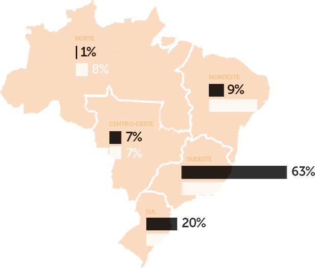 Retrato financiamento coletivo Brasil - Catarse e Chorus