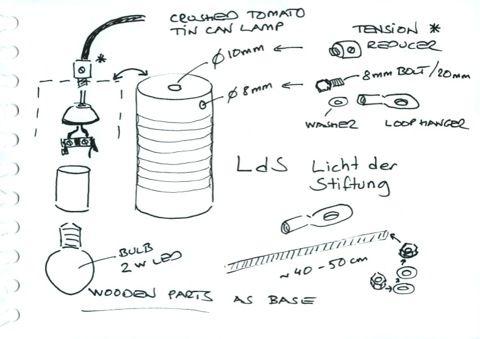 -: Renovation Indus, Diy Furniture, Diy Lamps, Deco Recup, Lamps Ideas, Source Design, Tins Cans, Open Source, Indus Tuto