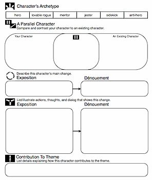 Character Archetypes Analysis