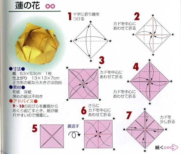 Lotus Napkin Fold Easy : lotus diagram flower diagram diagram 1 lotus origami flower origami