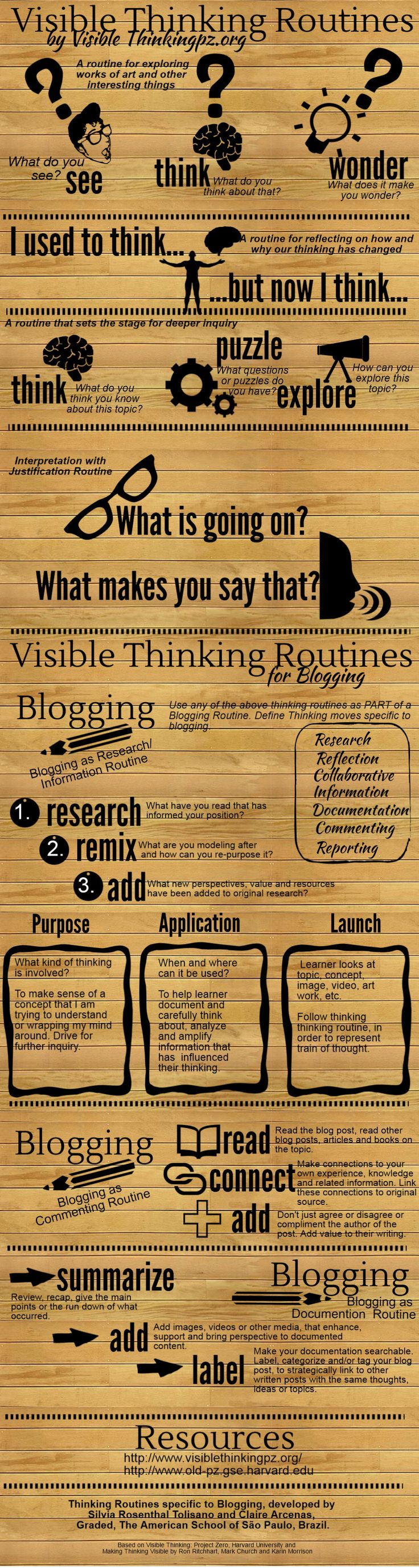 Visible-Thinking-Routines-for-Blogging.jpg 939×3,510 pixels