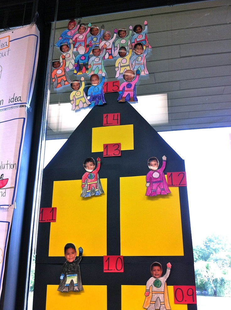 Elementary Super Hero Classroom Ideas ~ The best images about superhero theme on pinterest