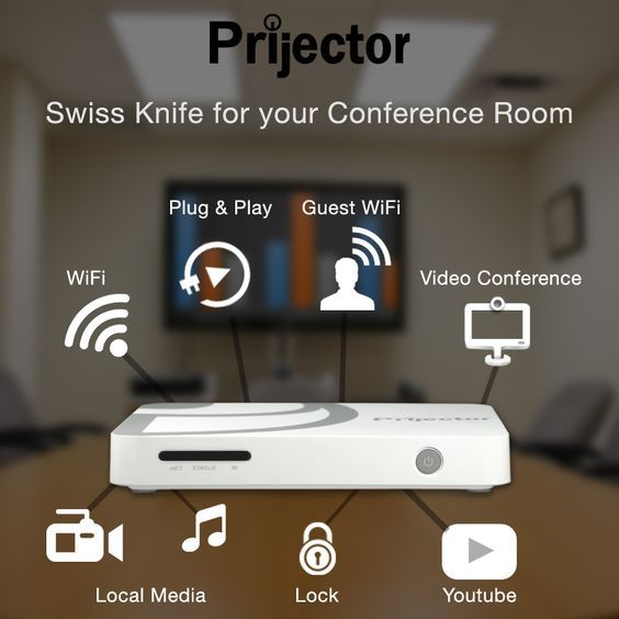 Swiss Knife For Your Conference Rooms Conference Local Media Wi