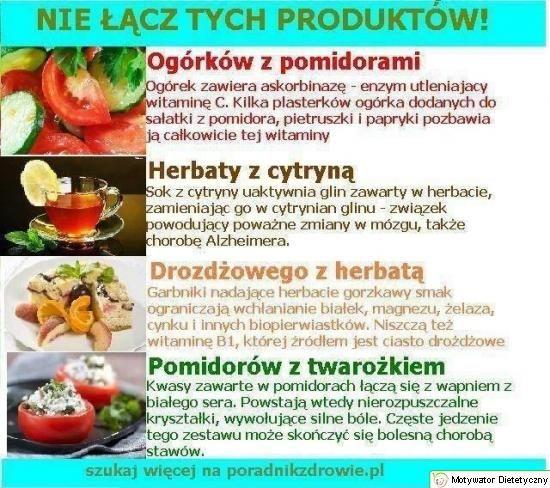 Nie łącz tych produktów! - Motywator Dietetyczny