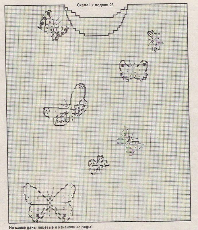 http://knits4kids.com/ru/collection-ru/library-ru/album-view?aid=24015