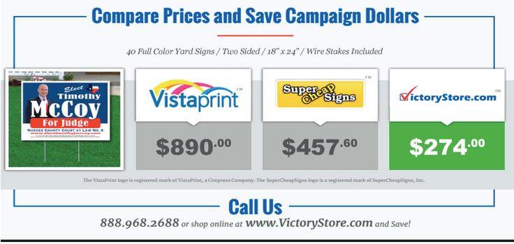 Cost Comparison for Corrugated Plastic Signs
