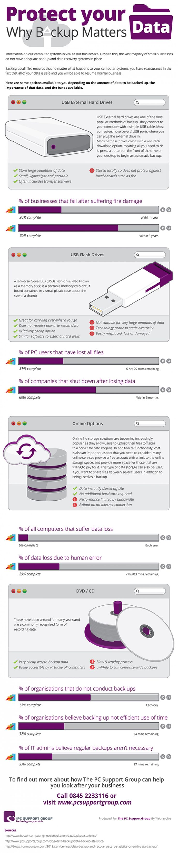 Protect Your Data: Why Backup Matters. *** And don't forget to protect your pins with a free backup from www.pin4ever.com