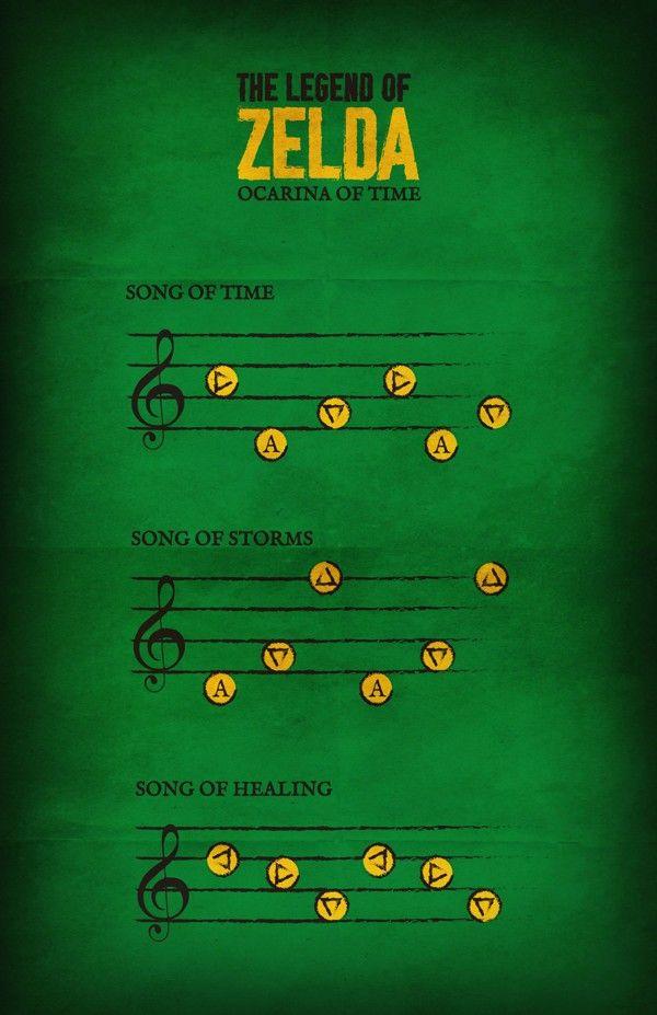 Legend of Zelda: Ocarina of Time Poster - Created by Erin Lange