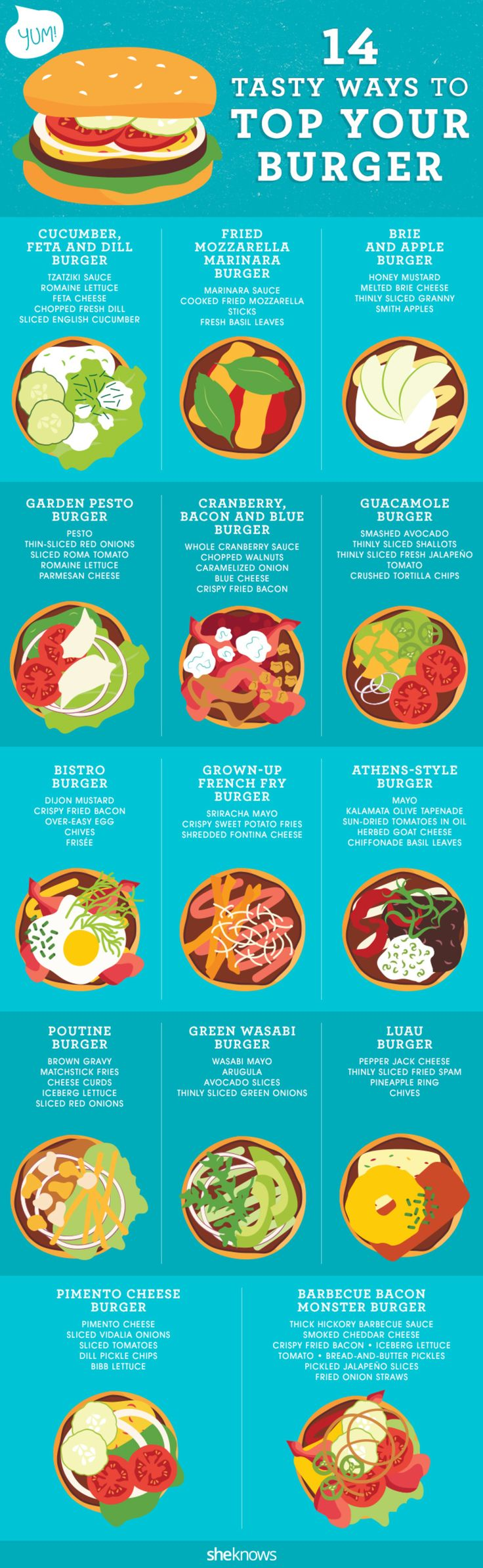 14 Tasty Ways to Top Your Burger  http://www.sheknows.com/food-and-recipes/articles/1120161/burger-toppings