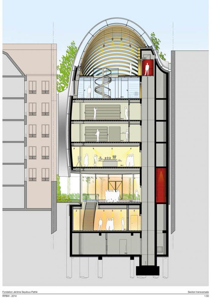 Pathé Foundation / Renzo Piano Building Workshop