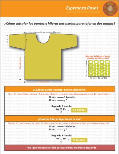 como calcular puntos e hileras necesarios para un proyecto de tejodo en dos agujas/tricot